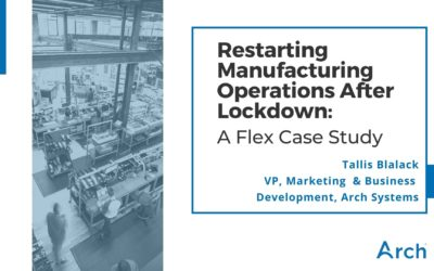 Restarting Manufacturing Operations After Lockdown: A Flex Shanghai Case Study